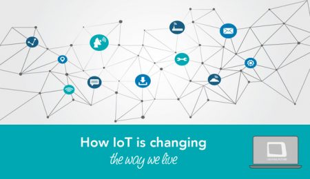 How IoT is changing the way we live