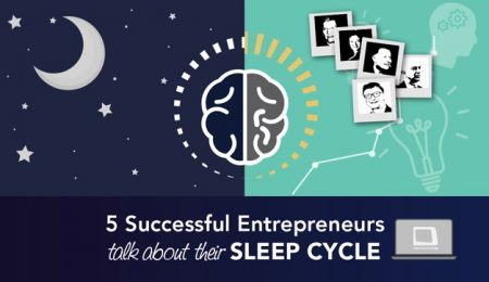5 Successful Entrepreneurs talk about their Sleep Cycle